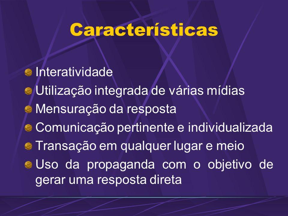 Características Interatividade Utilização integrada de várias mídias