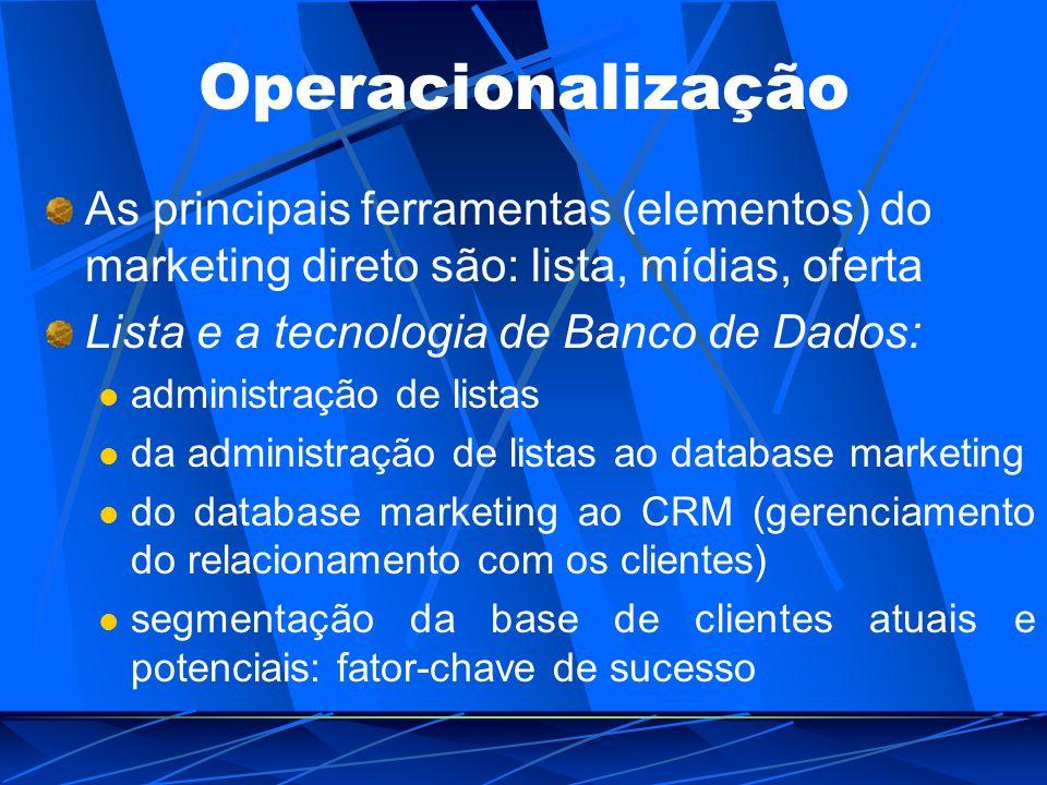 Operacionalização As principais ferramentas (elementos) do marketing direto são: lista, mídias, oferta.