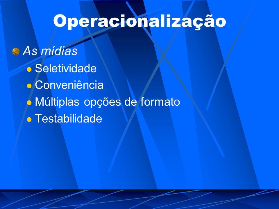 Operacionalização As mídias Seletividade Conveniência