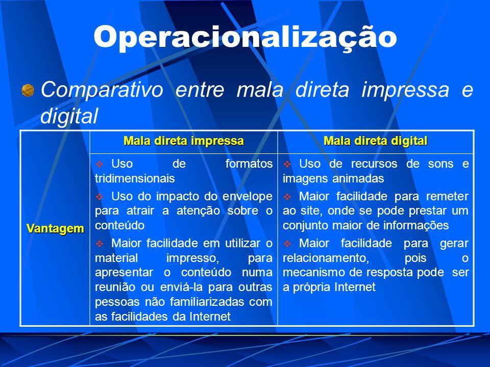 Operacionalização Comparativo entre mala direta impressa e digital