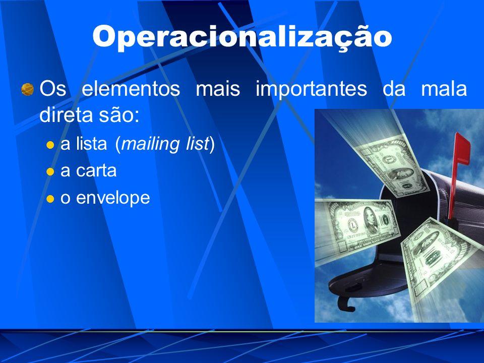 Operacionalização Os elementos mais importantes da mala direta são: