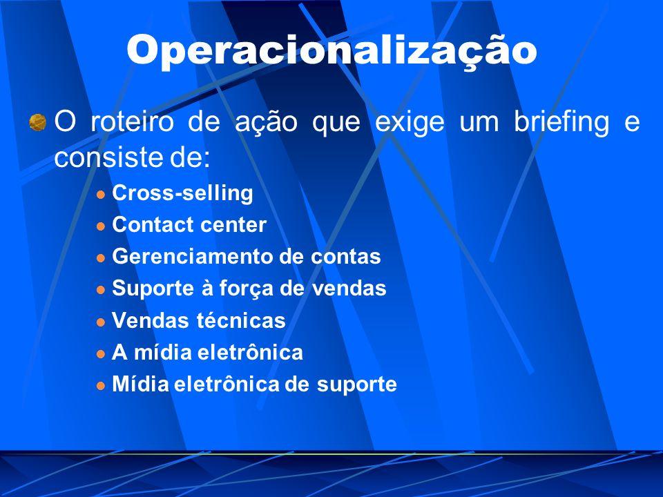 Operacionalização O roteiro de ação que exige um briefing e consiste de: Cross-selling. Contact center.