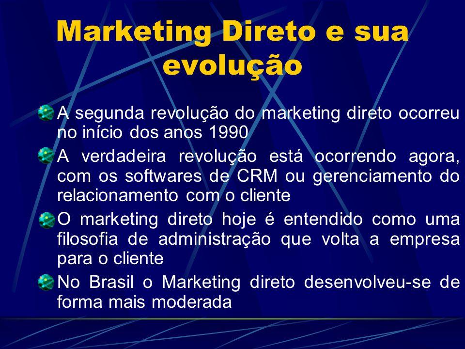 Marketing Direto e sua evolução