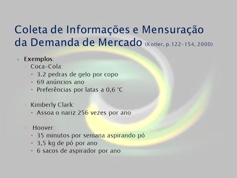 Coleta de Informações e Mensuração da Demanda de Mercado (Kotler, p
