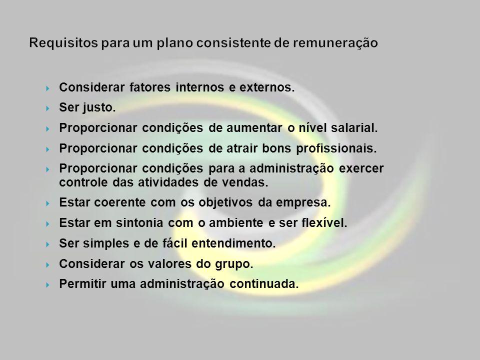 Requisitos para um plano consistente de remuneração