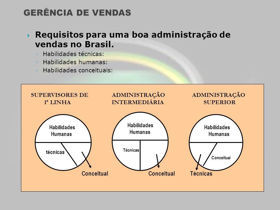 GERÊNCIA DE VENDAS Requisitos para uma boa administração de vendas no Brasil. Habilidades técnicas: