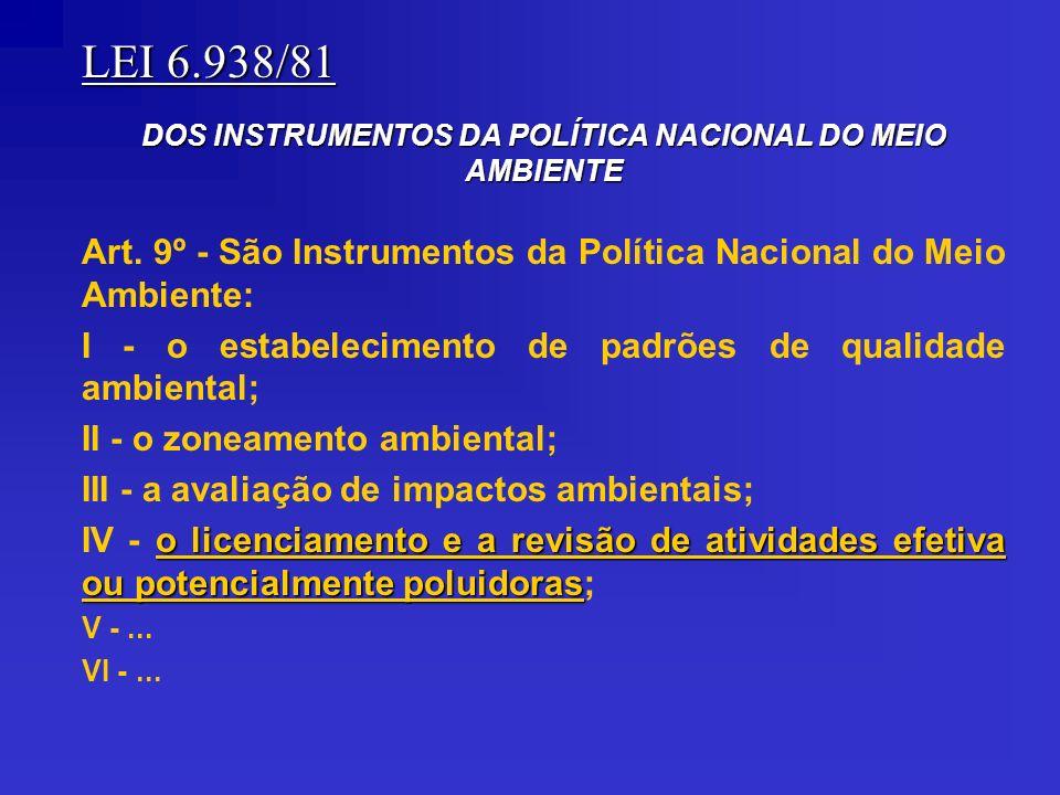 DOS INSTRUMENTOS DA POLÍTICA NACIONAL DO MEIO AMBIENTE