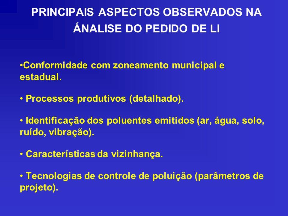 PRINCIPAIS ASPECTOS OBSERVADOS NA ÁNALISE DO PEDIDO DE LI