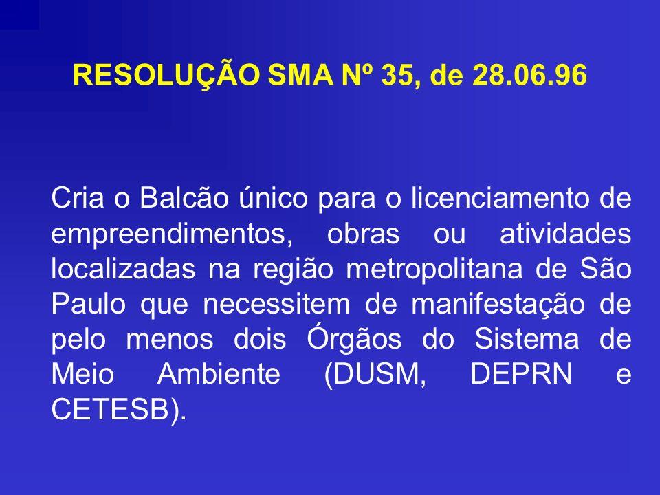 RESOLUÇÃO SMA Nº 35, de 28.06.96