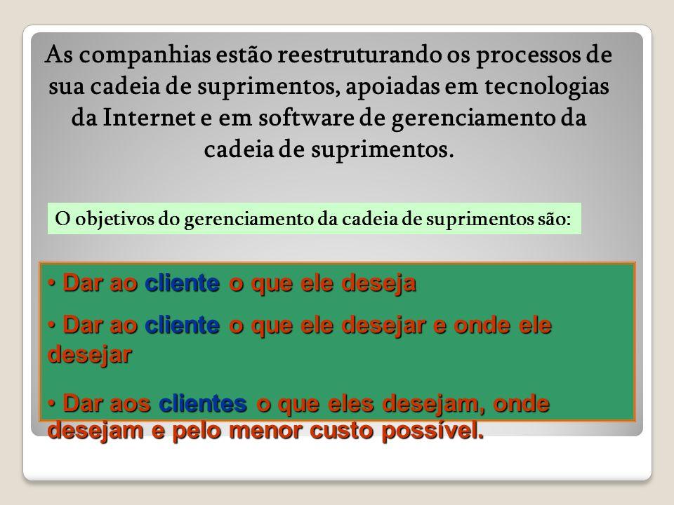 As companhias estão reestruturando os processos de sua cadeia de suprimentos, apoiadas em tecnologias da Internet e em software de gerenciamento da cadeia de suprimentos.