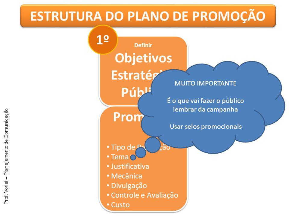ESTRUTURA DO PLANO DE PROMOÇÃO