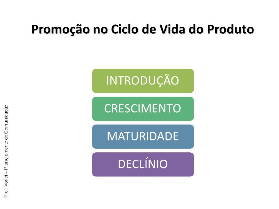 Promoção no Ciclo de Vida do Produto