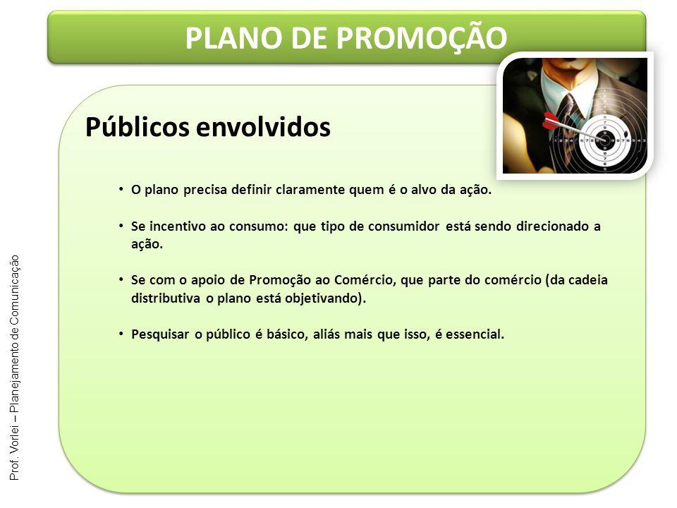 PLANO DE PROMOÇÃO Públicos envolvidos