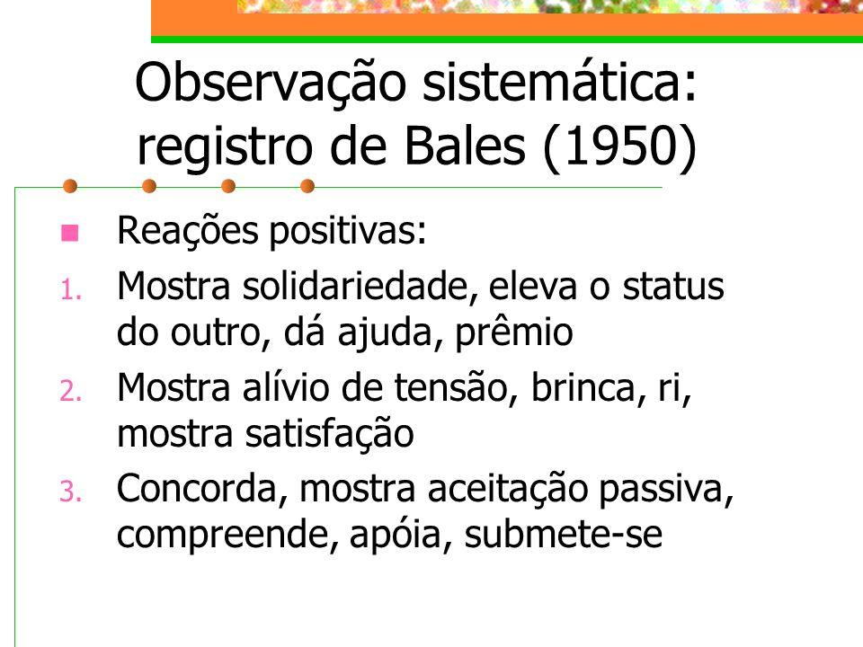 Observação sistemática: registro de Bales (1950)