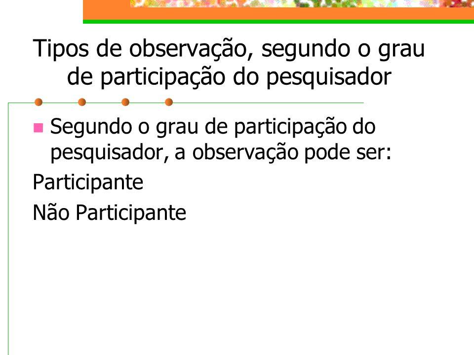 Tipos de observação, segundo o grau de participação do pesquisador