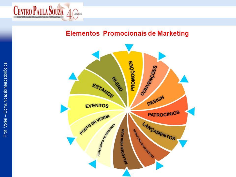 Elementos Promocionais de Marketing