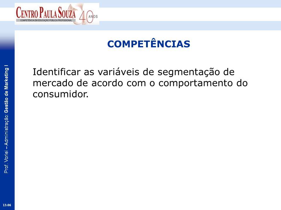 COMPETÊNCIAS Identificar as variáveis de segmentação de mercado de acordo com o comportamento do consumidor.