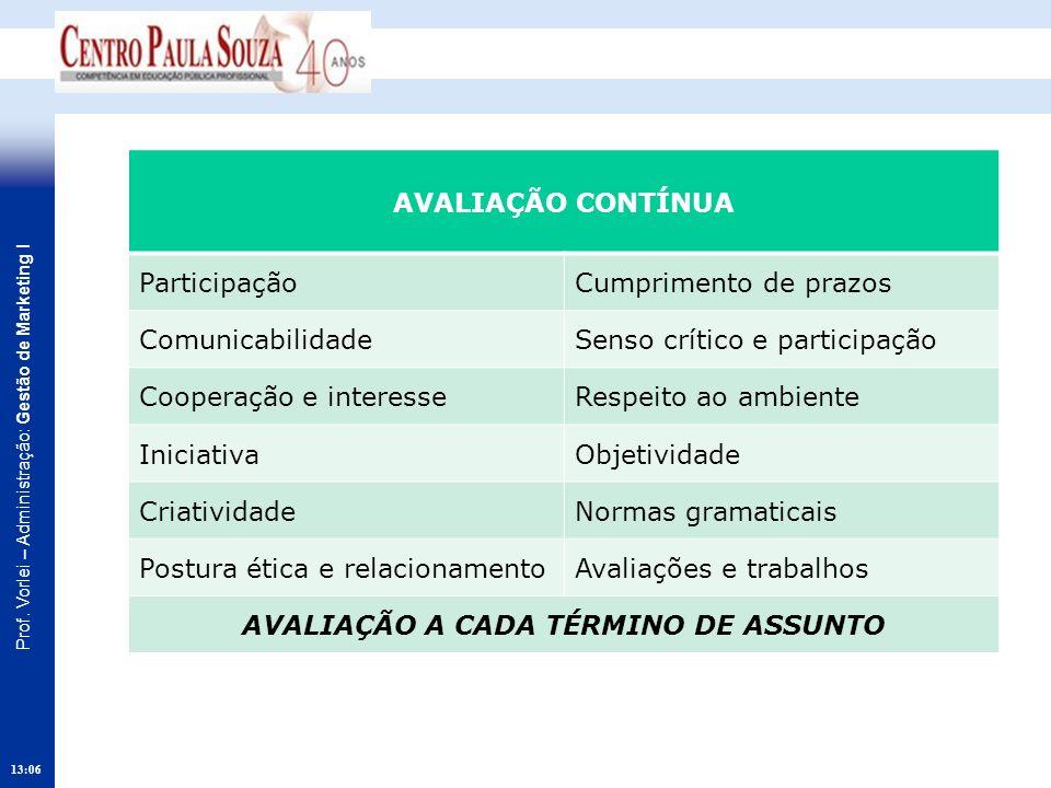 AVALIAÇÃO A CADA TÉRMINO DE ASSUNTO