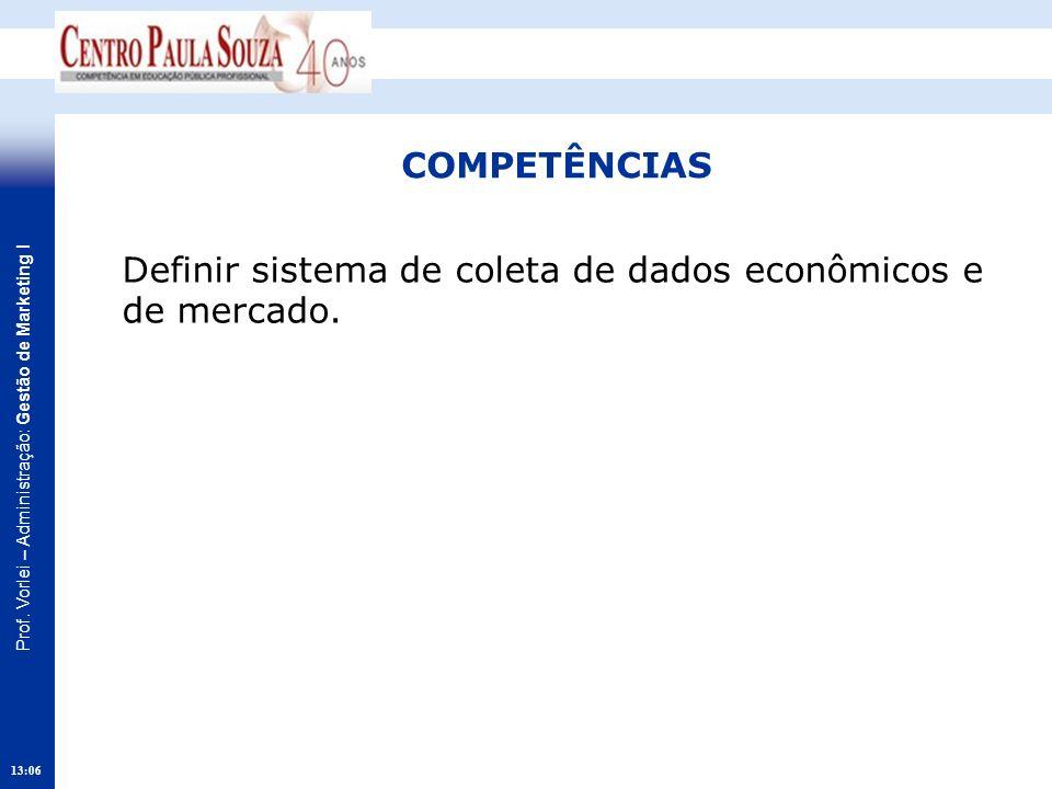 Definir sistema de coleta de dados econômicos e de mercado.