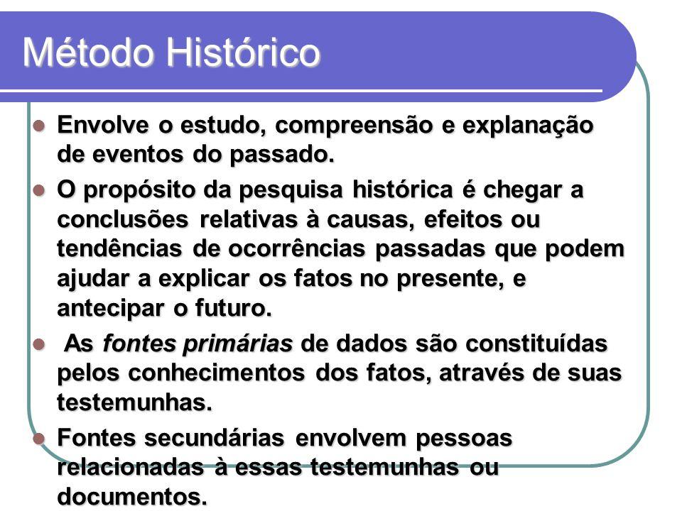 Método Histórico Envolve o estudo, compreensão e explanação de eventos do passado.