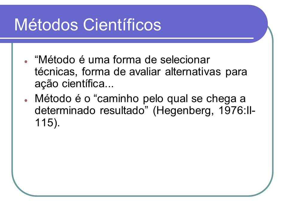 Métodos Científicos Método é uma forma de selecionar técnicas, forma de avaliar alternativas para ação científica...