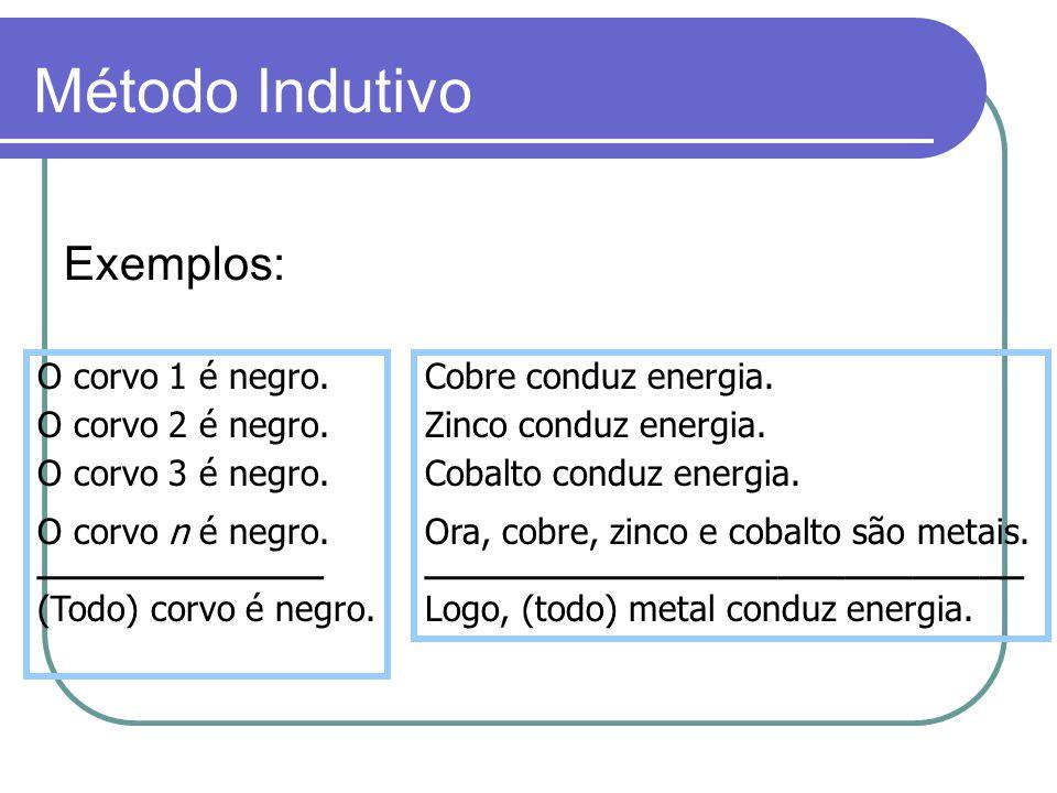 Método Indutivo Exemplos: O corvo 1 é negro. O corvo 2 é negro.