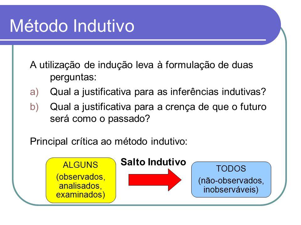 Método Indutivo A utilização de indução leva à formulação de duas perguntas: Qual a justificativa para as inferências indutivas
