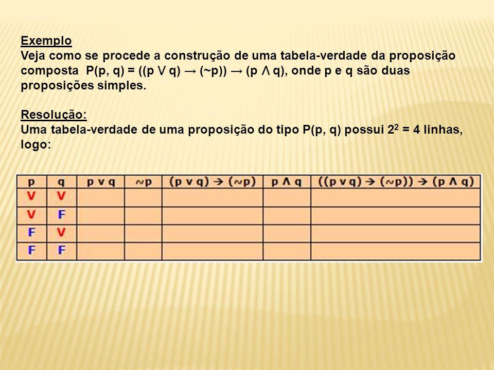 Exemplo Veja como se procede a construção de uma tabela-verdade da proposição composta P(p, q) = ((p ⋁ q) → (~p)) → (p ⋀ q), onde p e q são duas proposições simples.