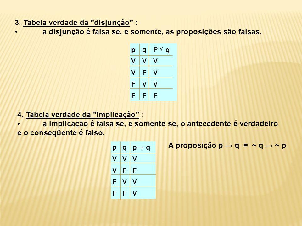 3. Tabela verdade da disjunção :