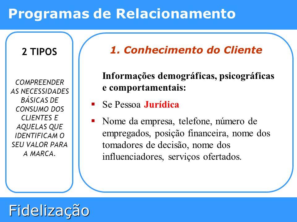 1. Conhecimento do Cliente 2 TIPOS