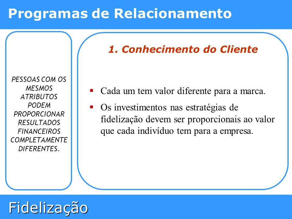 1. Conhecimento do Cliente