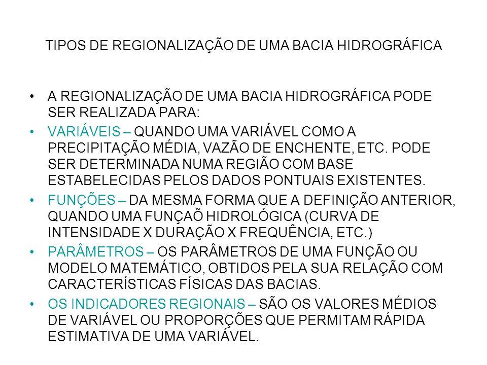 TIPOS DE REGIONALIZAÇÃO DE UMA BACIA HIDROGRÁFICA