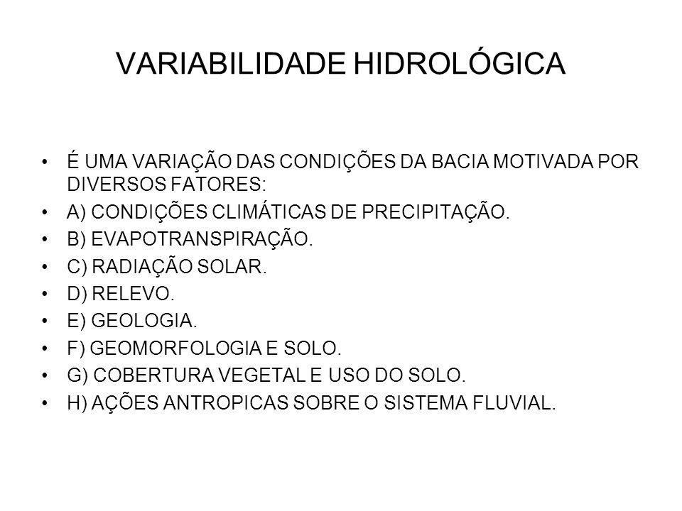 VARIABILIDADE HIDROLÓGICA