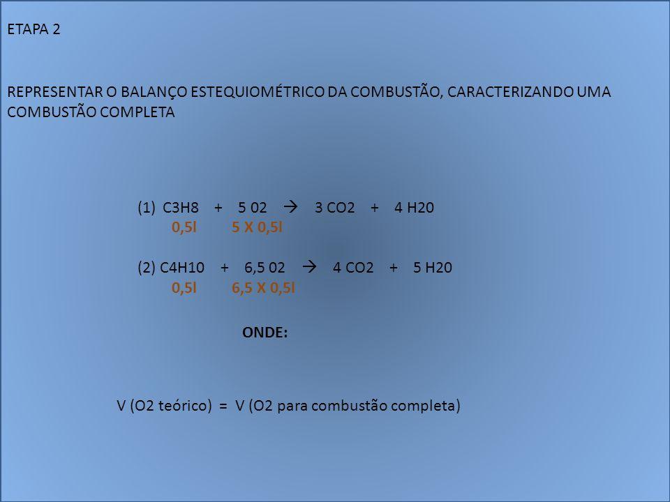 ETAPA 2 REPRESENTAR O BALANÇO ESTEQUIOMÉTRICO DA COMBUSTÃO, CARACTERIZANDO UMA COMBUSTÃO COMPLETA. C3H8 + 5 02  3 CO2 + 4 H20.