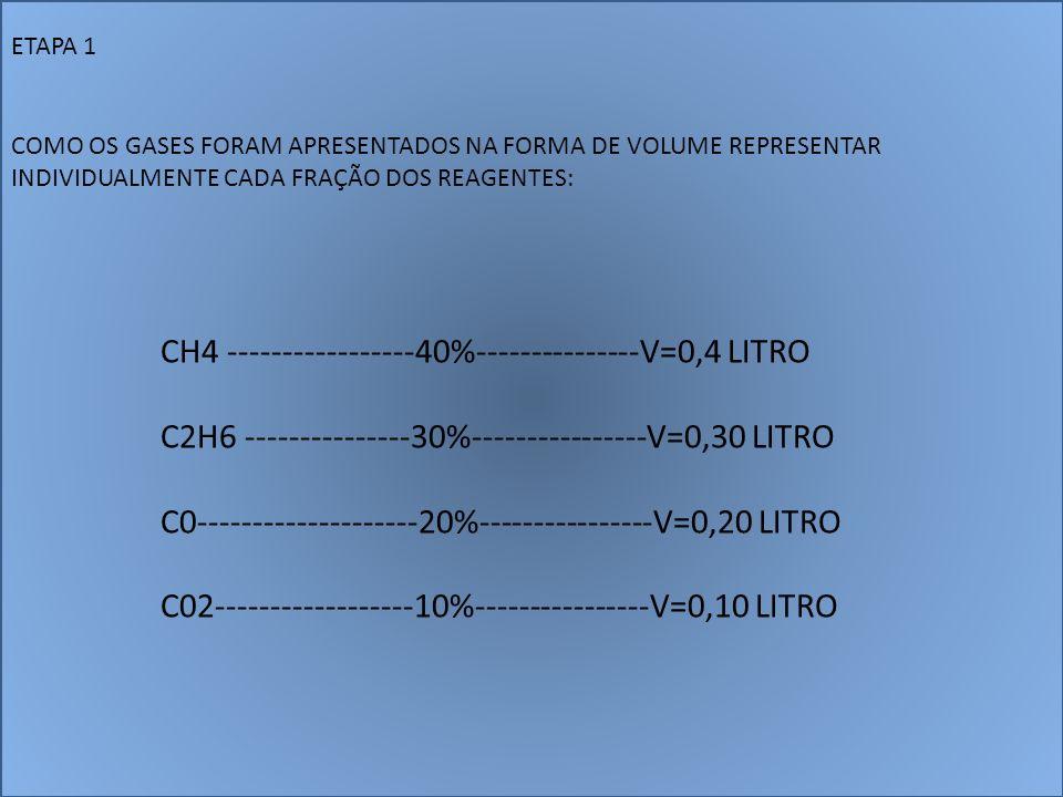 CH4 -----------------40%---------------V=0,4 LITRO