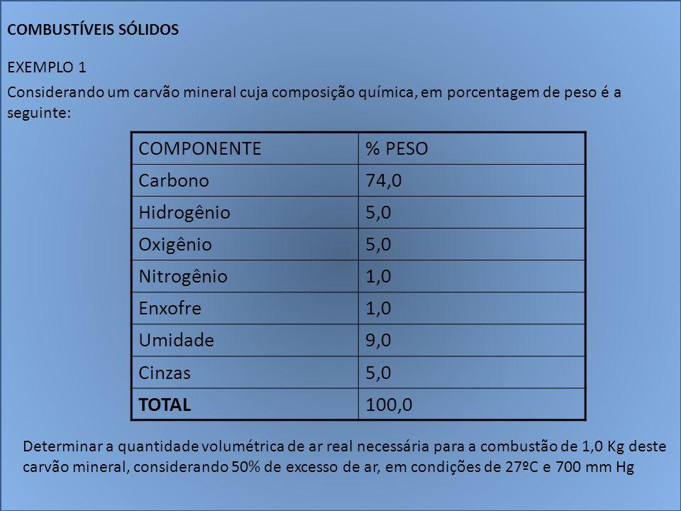 COMPONENTE % PESO Carbono 74,0 Hidrogênio 5,0 Oxigênio Nitrogênio 1,0