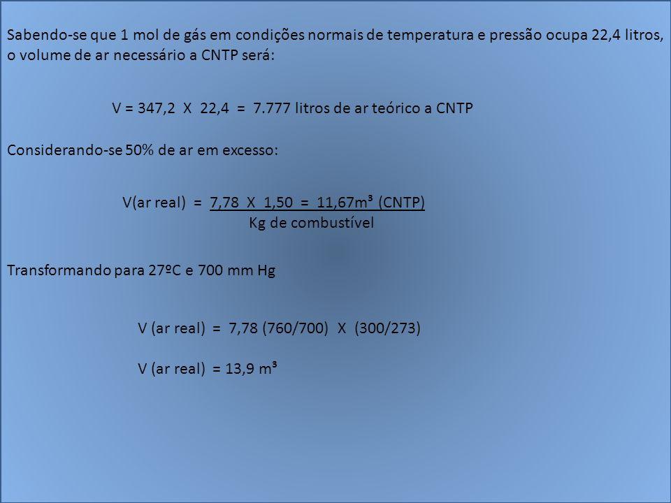 Sabendo-se que 1 mol de gás em condições normais de temperatura e pressão ocupa 22,4 litros, o volume de ar necessário a CNTP será: