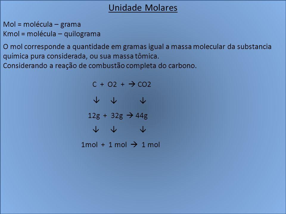 Unidade Molares Mol = molécula – grama Kmol = molécula – quilograma