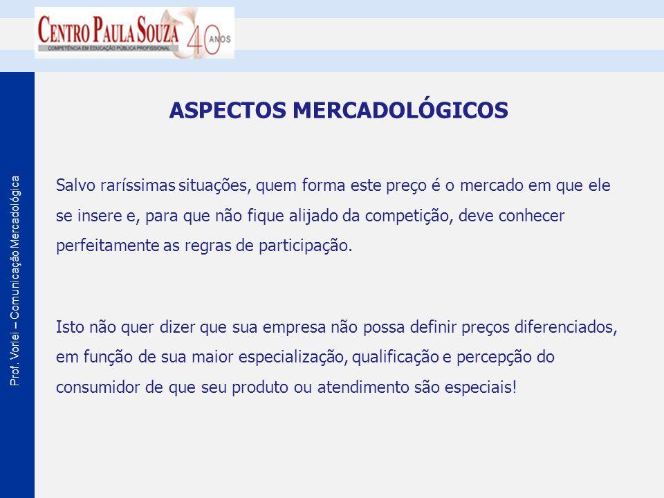 ASPECTOS MERCADOLÓGICOS