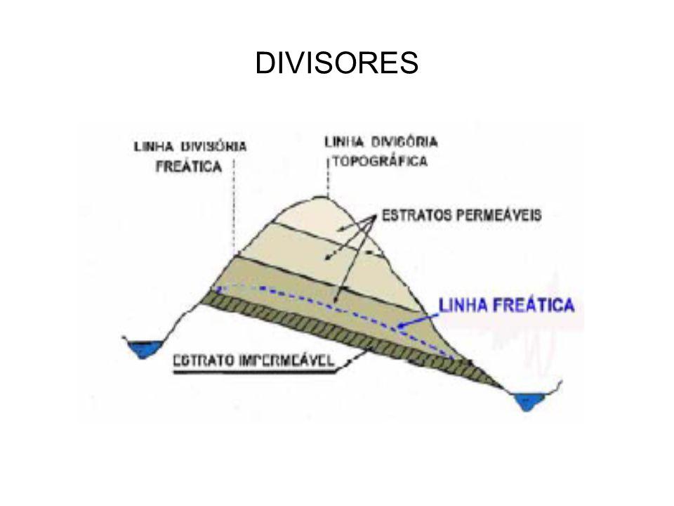 DIVISORES