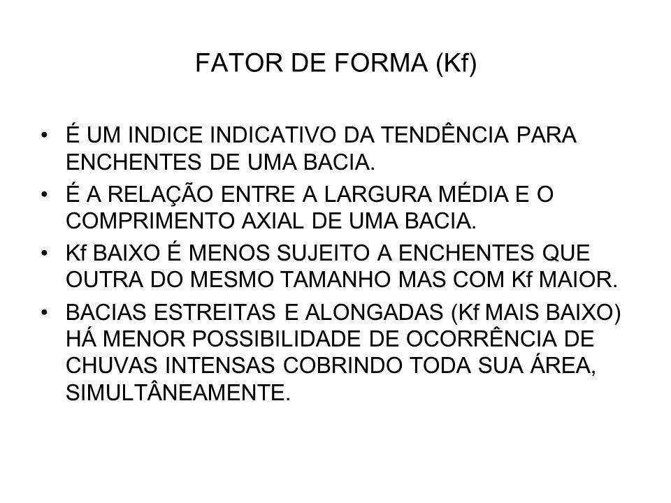 FATOR DE FORMA (Kf)É UM INDICE INDICATIVO DA TENDÊNCIA PARA ENCHENTES DE UMA BACIA.