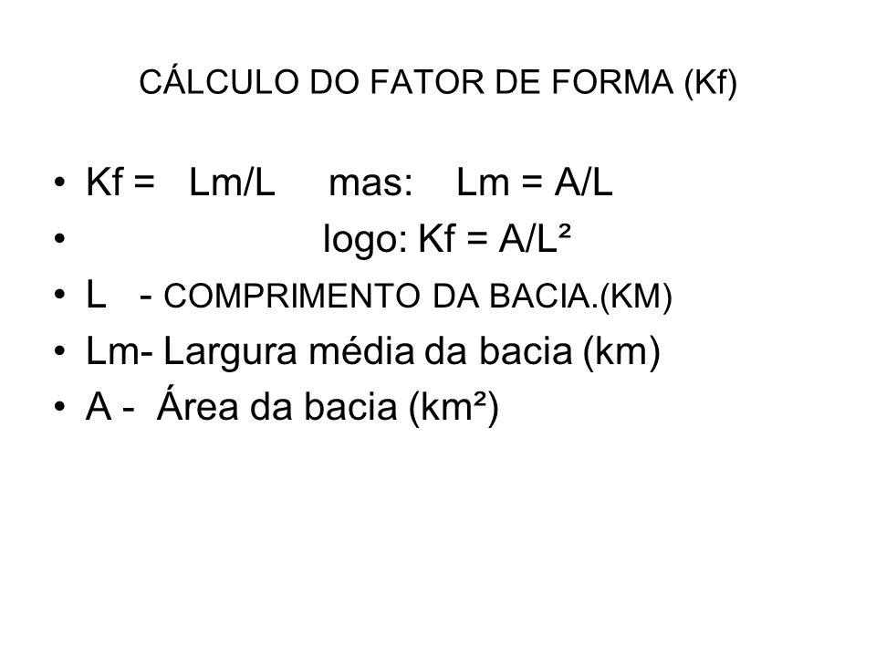 CÁLCULO DO FATOR DE FORMA (Kf)