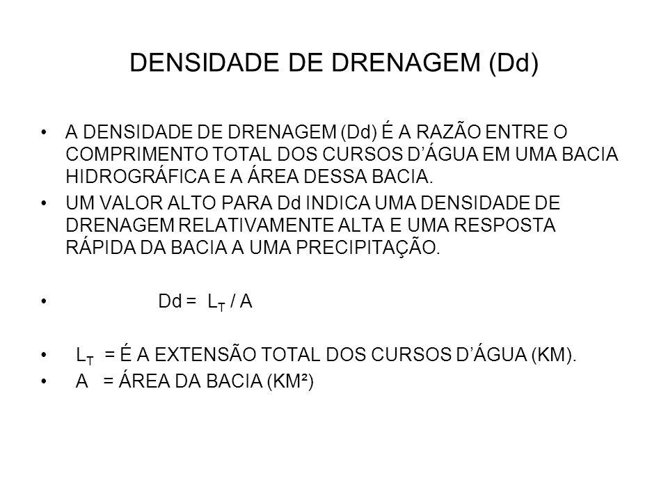 DENSIDADE DE DRENAGEM (Dd)