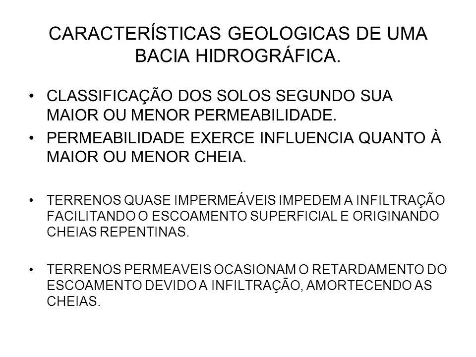 CARACTERÍSTICAS GEOLOGICAS DE UMA BACIA HIDROGRÁFICA.
