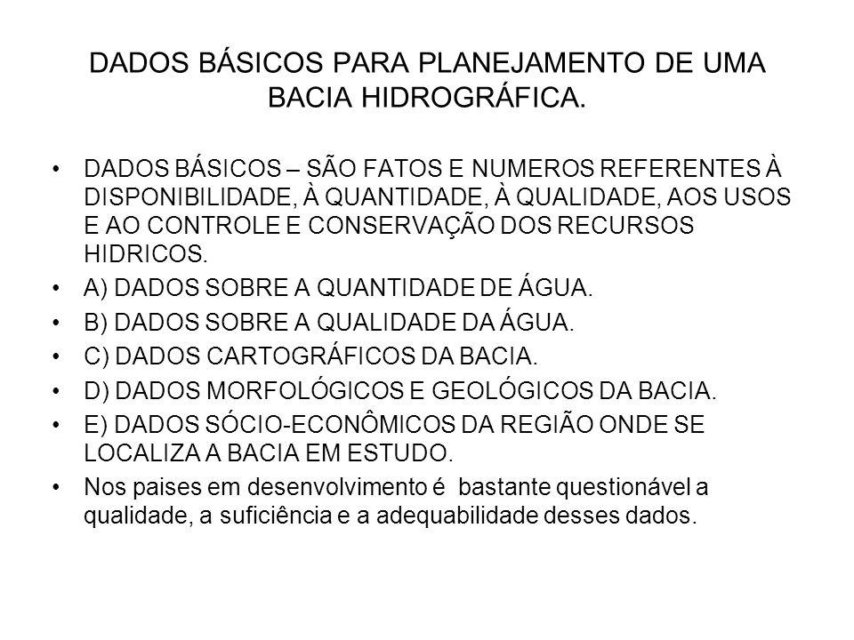 DADOS BÁSICOS PARA PLANEJAMENTO DE UMA BACIA HIDROGRÁFICA.