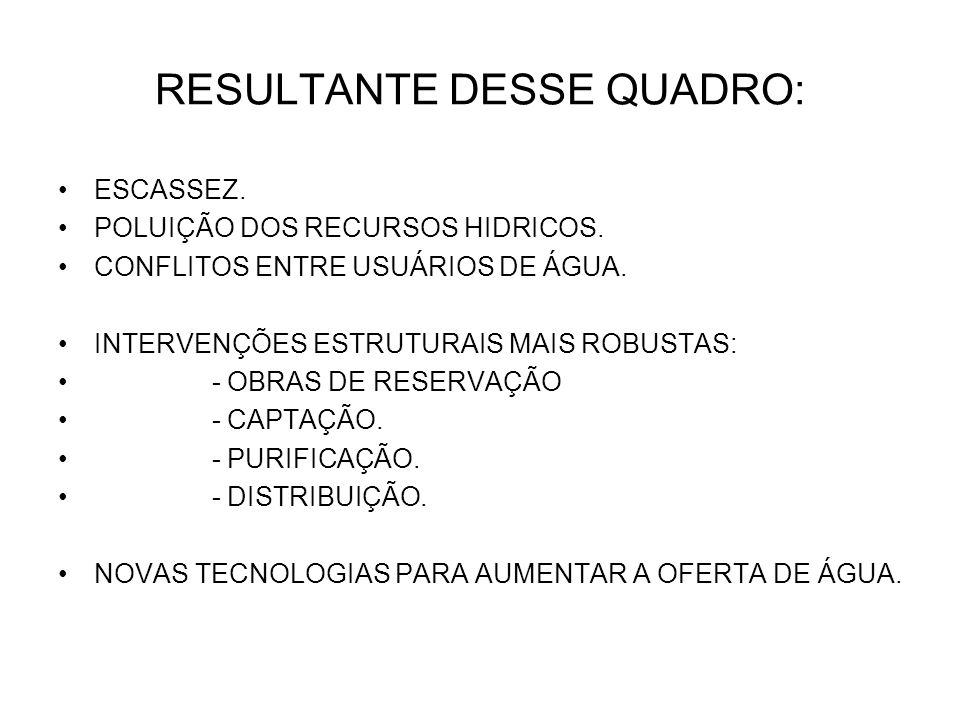 RESULTANTE DESSE QUADRO: