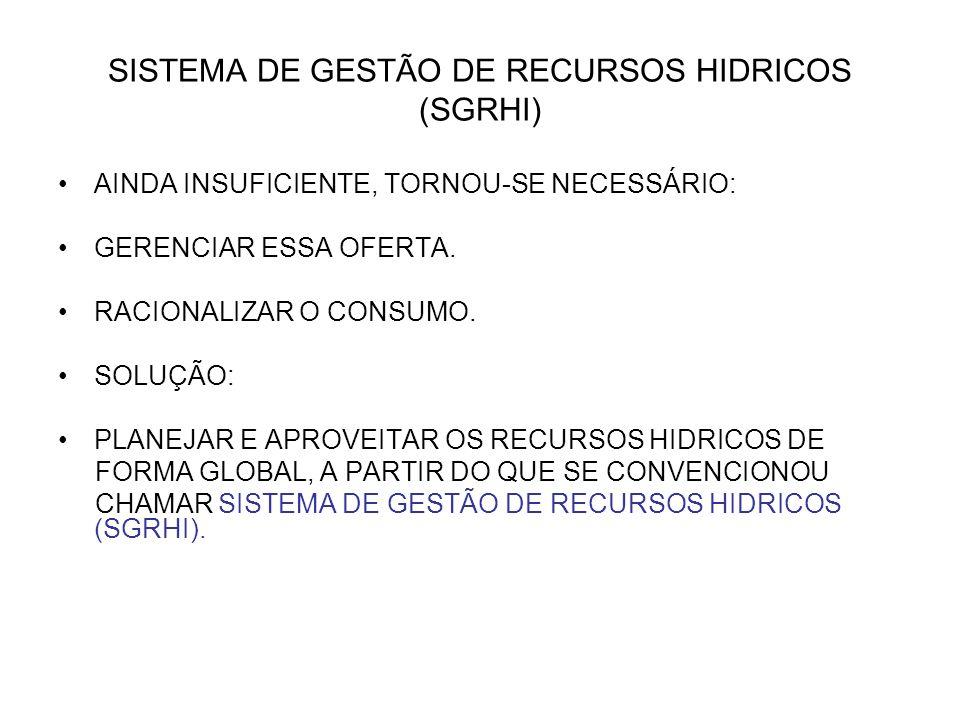 SISTEMA DE GESTÃO DE RECURSOS HIDRICOS (SGRHI)