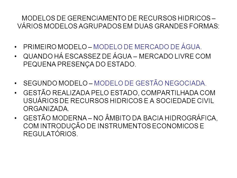 MODELOS DE GERENCIAMENTO DE RECURSOS HIDRICOS – VÁRIOS MODELOS AGRUPADOS EM DUAS GRANDES FORMAS: