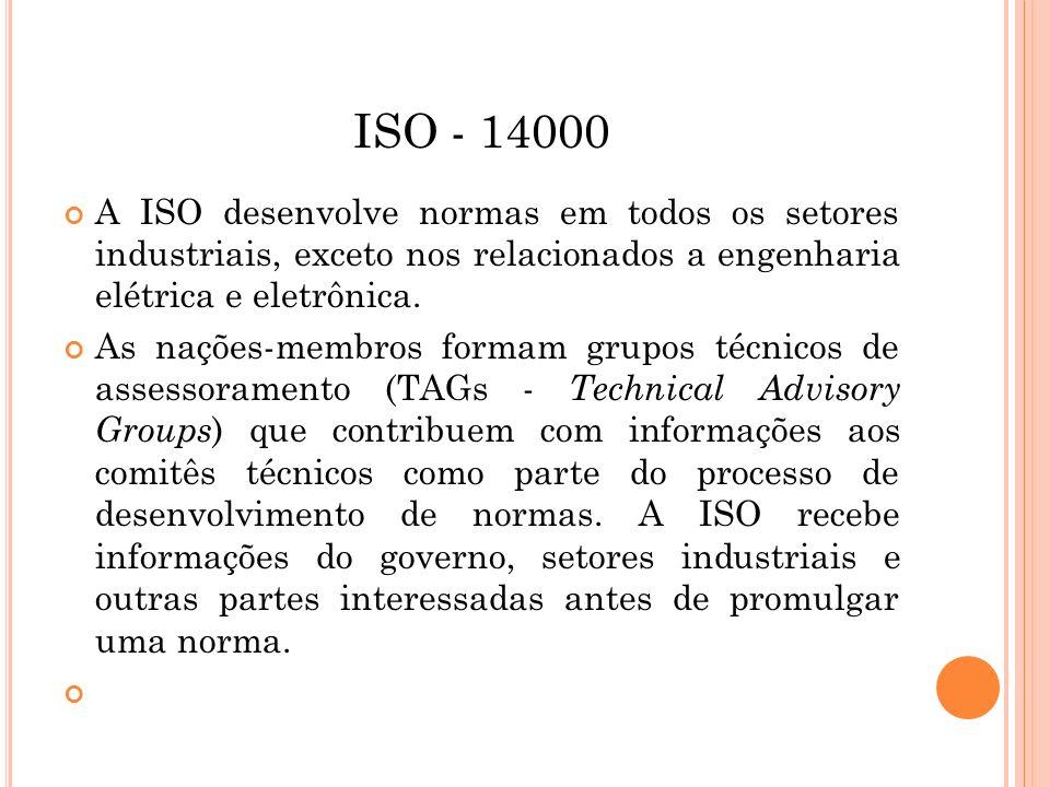 ISO - 14000 A ISO desenvolve normas em todos os setores industriais, exceto nos relacionados a engenharia elétrica e eletrônica.