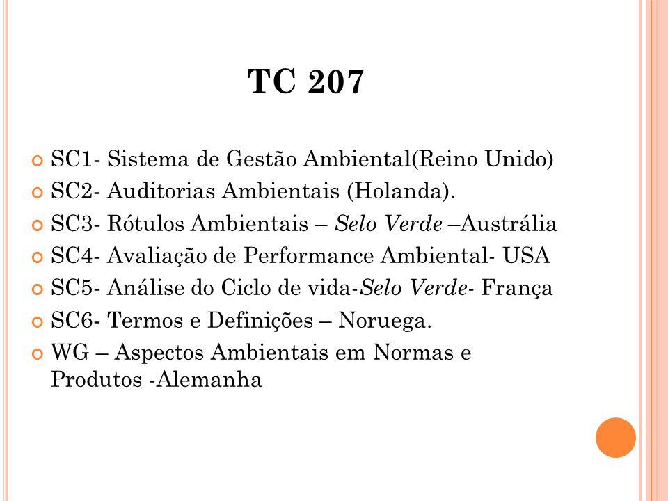 TC 207 SC1- Sistema de Gestão Ambiental(Reino Unido)